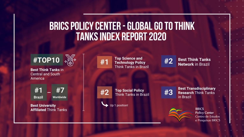 Imagem BRICS Policy Center